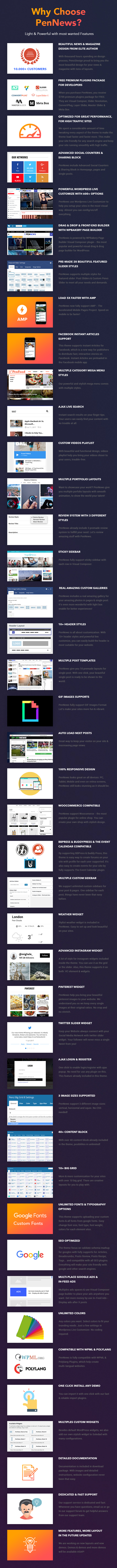 PenNews - News/ Magazine/ Business/ Portfolio/Reviews Landing AMP WordPress Theme - 42